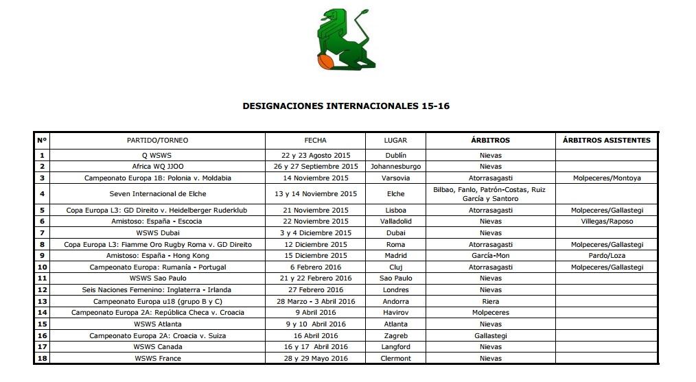 Desig Internacionales 15-16
